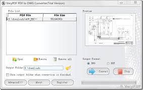 Why Autocad Application Cant Open The Dwg Files Which Converted By