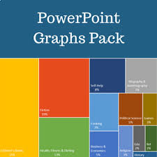 Powerpoint Chart Templates 100 Powerpoint Graph Templates For Daily Weekly Monthly And Annual Reports