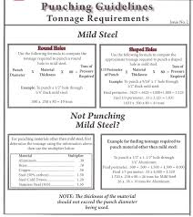 Punch Tonnage Chart Guidelines For Ironworker Punching Metal
