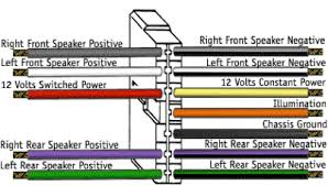 stereo wiring color codes wiring diagram Dodge Stereo Wiring Color Codes ford stereo wiring color codes ranger speaker wire colors dodge stereo wiring color codes