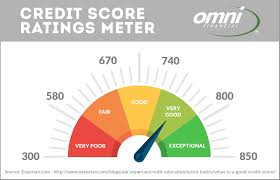 Show Me A Credit Score Chart Credit Repair 101 How To Improve Your Credit Score Omni