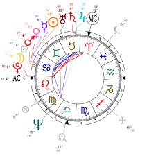 Frank Sinatra Birth Chart Astrology And Natal Chart Of Nancy Sinatra Born On 1940 06 08