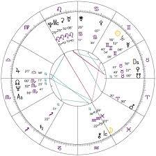Prince Natal Chart