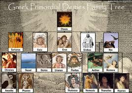 Olympian Gods And Goddesses Chart Greek God Family Tree Free And Printable
