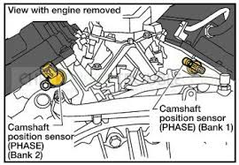 p0340 nissan 3 5l how to test a camshaft position sensor where is the camshaft position sensor located