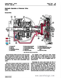 john deere 410 wiring diagram john auto wiring diagram schematic john deere 410 alternator wiring diagram jodebal com on john deere 410 wiring diagram