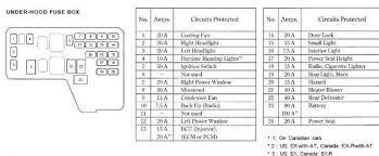 2003 Honda Accord Fuse Box Layout 98 Honda Accord Fuse Box Diagram
