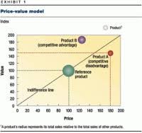 Meaningful Use Money Chart The Khit Blog Game On