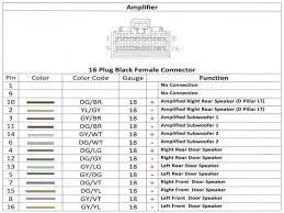 96 dodge ram radio wiring diagram dolgular com 2002 dodge ram infinity sound system wiring diagram at 2002 Dodge Ram Radio Wiring Diagram