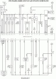 mazda b4000 fuse box diagram 94 get free image about wiring diagram 2004 Mountaineer Fuse Box Diagram at Mazda 1994 B4000 Fuse Box Diagram