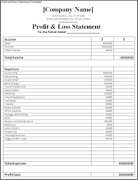 Profit And Loss Statement Template Sample Form Format – Narrafy Design
