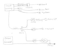 meyer plow wiring diagram dodge wiring diagram and schematic design saber lights wiring diagram meyer snow plow