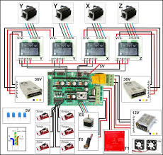 how to connect stepper drivers leadshine m542 to arduino shield v3? Dm542a Wiring Diagram cdn instructables com f65 0u80 i4j6t26x f650u80i4j6t26x medium jpg Basic Electrical Schematic Diagrams