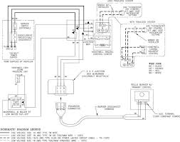 wiring diagram for steam boiler the wiring diagram burnham steam boiler wiring diagram digitalweb wiring diagram