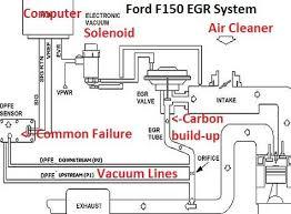 egr valve schematic wiring diagram list egr valve diagram wiring diagram expert egr valve circuit high egr valve diagram