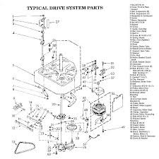 ge washer parts diagram wiring diagram and fuse box diagram with electric service panel diagram at Parts Of A Fuse Box