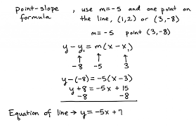 equation of a line using two points