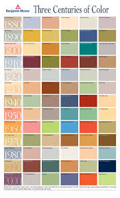 Color Through The Centuries Benjamin Moore Historical