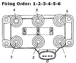 solved what s the firing order is for a 2002 mazda mpv 3 fixya i need to know the firing order and how to connect spark pluges between coil and cylinders for mazda mpv 2500l 6cyliners