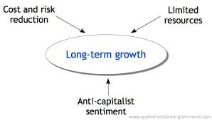the importance of business ethics first golden rule of corporate  3 anti capitalist sentiment