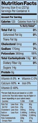 nutritional info plain nonfat yogurt