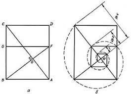 Реферат Золотое сечение гармоническая пропорция Рис 1 Построение золотой спирали по Хэмбиджу