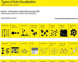 Types Of Data Visualization Legal Design Toolbox