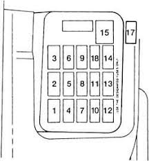 1991 ford escort fuse box diagram 1991 image solved 1994 ford escort fuse panel fixya on 1991 ford escort fuse box diagram
