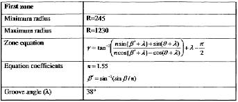 lens equation calculator jennarocca