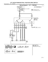 nissan xterra transmission problems wiring diagram for car nissan quest o2 sensor location in addition nissan 3 3l engine diagram further 02 nissan xterra