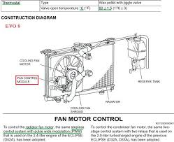 electric fan wiring kit autozone inspirational kia optima cooling electric fan wiring kit autozone luxury mazda rx8 cooling fan wiring diagram wiring diagrams of