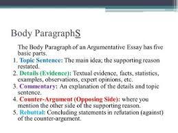 Parts Of A Essay Parts Of A Persuasive Essay Diagram