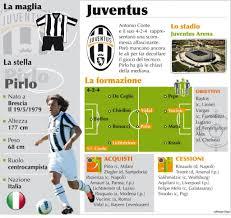 La Juventus 2012: dalla formazione alla maglia, tutte le ...