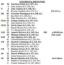 Georgia Releases Depth Chart For Georgia Southern Game