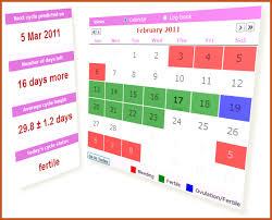Ovulation Cycle Calendar   Sop Example