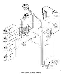 Wiring diagrams residential electrical 7 pin brilliant gm trailer plug diagram