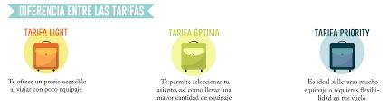 En Interjet Que Incluye Tarifa Light