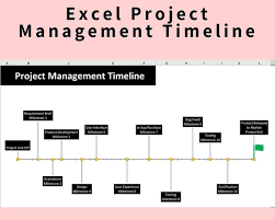Microsoft Excel Project Template Microsoft Excel Project Management Simple Milestone Timeline Chart Template Spreadsheet Digital Project Schedule And Planing Tools
