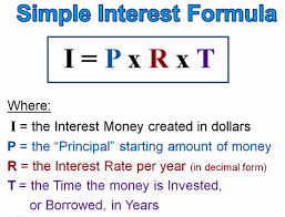 Loan Interest Calculator Gorgeous Simple Interest Calculator DC Design