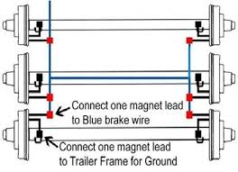 charmac horse trailer wiring diagram fixya how do you wire trailer lights and break lights on a horse trailer for a 2010 ford f150