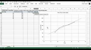 How To Forecast In Excel Excels Forecast Function Youtube