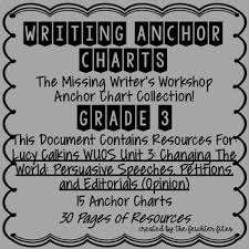 Lucy Calkins Writing Workshop Anchor Charts 3rd Grade Wuos Unit 3 Opinion