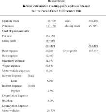 Income Statement Vs Profit And Loss Magdalene Project Org