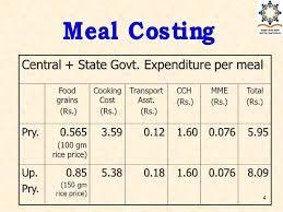 1 Government Of Maharashtra Mid Day Meal Scheme Awp B Pab