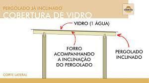 75º o revestimento é denominado fechamento lateral. Pergolado Inclinado Cobertura Vidro Cobrire Construcoes Em Madeira