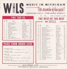 Wils 1320 Am Lansing 1966 Radio Station Playlist In 2019