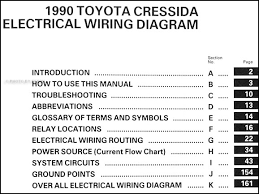1987 toyota pickup wiring diagram 1987 wiring diagram instruction