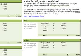 sample household budget 5 household budget templates that will help if you actually stick