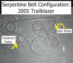 2005 gmc envoy serpentine belt diagram vehiclepad finally fixed my engine whine archive chevy trailblazer