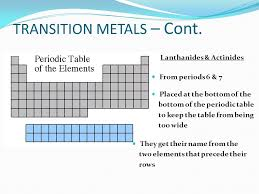 Families on the Periodic Table - ppt download
